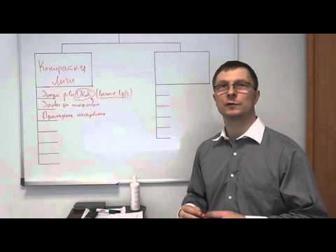 Копирайтинг для начинающих: Обучение копирайтингу в Лиге — Часть 3