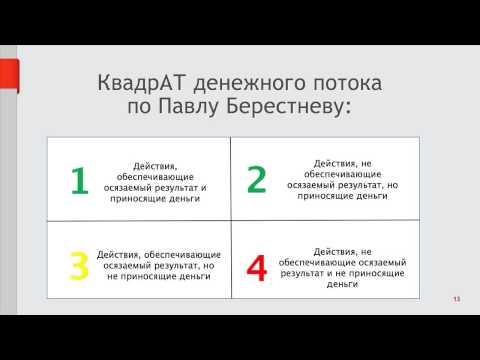 Квадрат денежного потока по Павлу Берестневу — Часть 2 — Запись вебинара