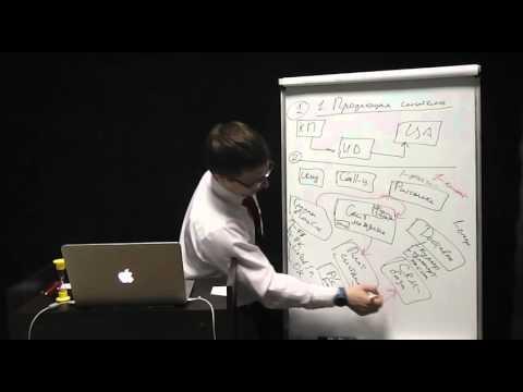 Система продаж — карта Вашего бизнеса!