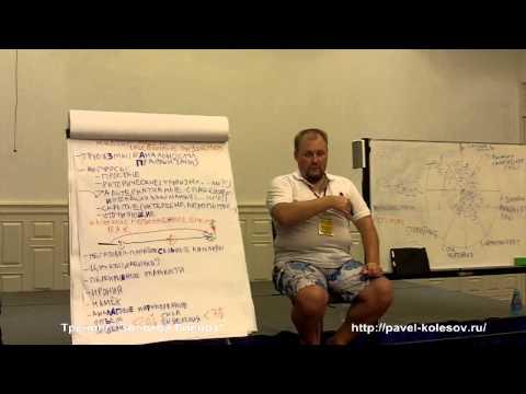Павел Колесов Золотой Гипноз: Как пользоваться техниками внушения