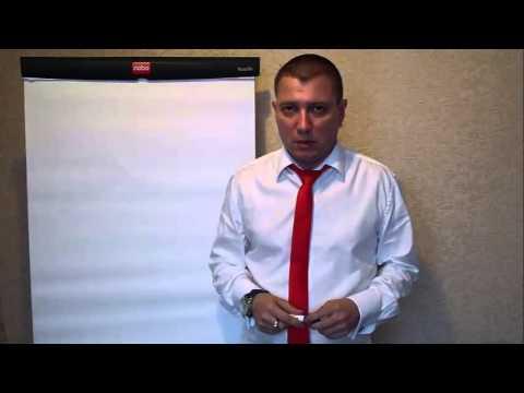 Ораторское искусство Главные ошибки ораторов 6