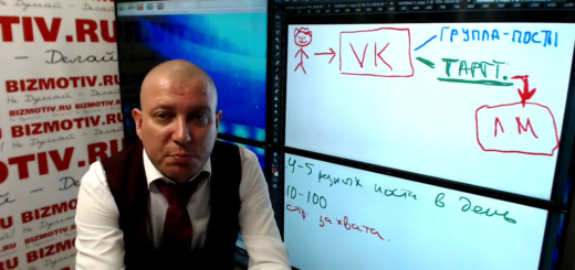 Как самому создать автоматическую воронку продаж в интернете для любых товаров и услуг - Александр Белановский