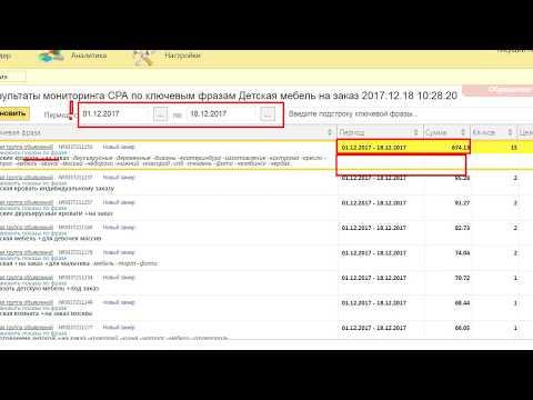 Сервис для автоматизации работы с Яндекс Директ   КонцептДирект