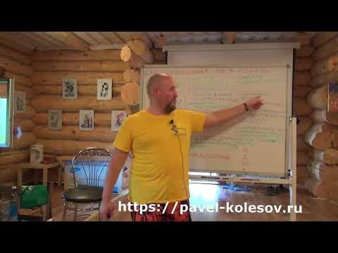 Золотой Гипноз Павел Колесов Как действует реклама