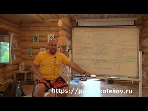Золотой Гипноз Павел Колесов Как говорить много ни о чем
