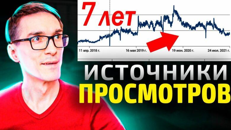 Статистика за 7 лет канала Стас Быков